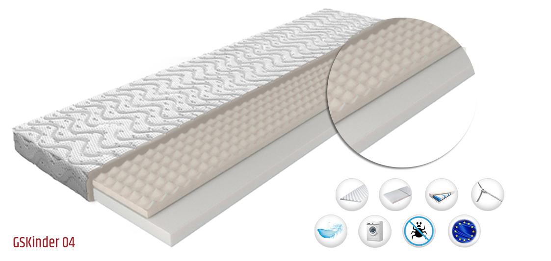 babymatratze kaltschaum matratze kindermatratze reisebett mit bezug 80x200 cm ebay. Black Bedroom Furniture Sets. Home Design Ideas