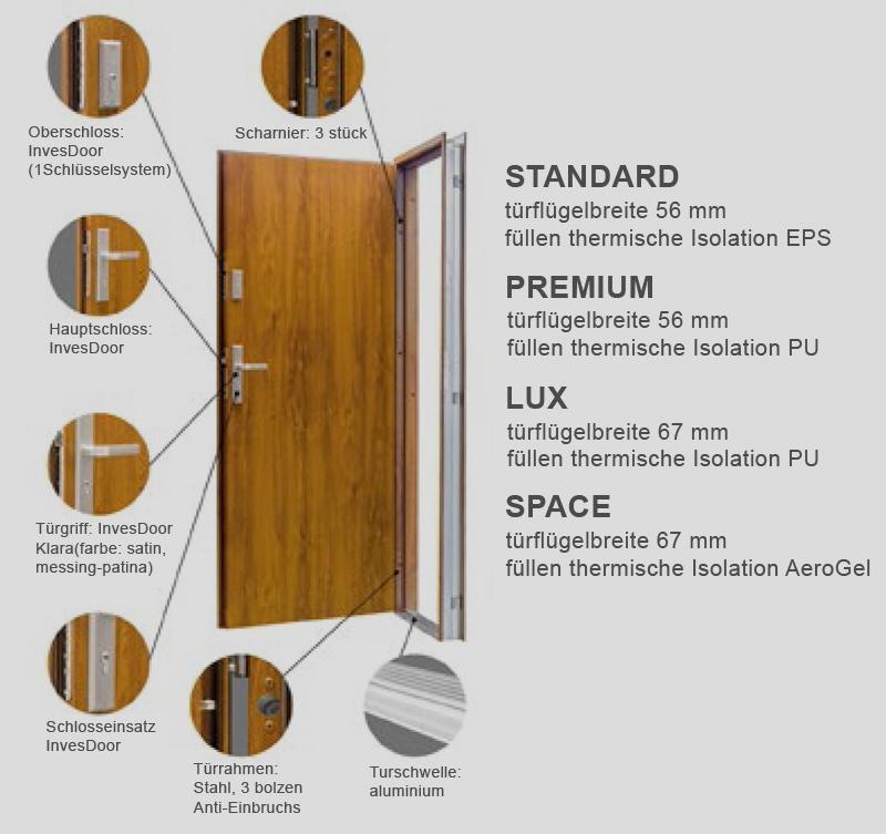 Tür Haustür Eingangstür Stahltür 80/90 Modern S1/S2/S3/S4 Weiß ...