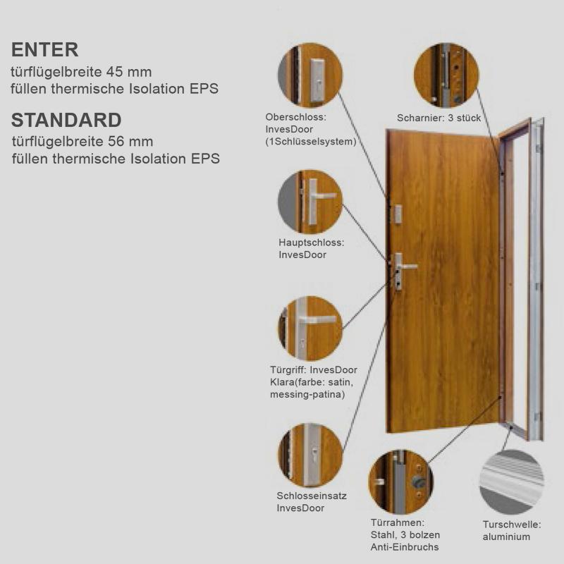 Haustür Eingangstür Tür Stahltür 80 90 InvesDoor Design Model L1 ...